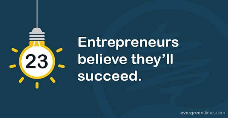 Entrepreneur Skills And Characteristics