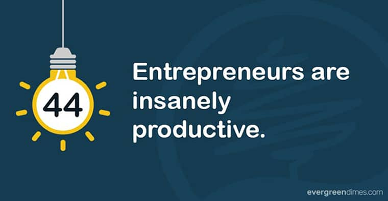 Personal Qualities Of An Entrepreneur