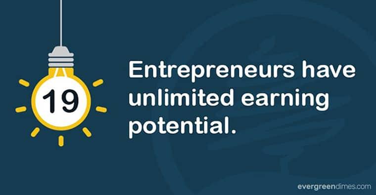Successful Entrepreneur Characteristics